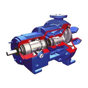 Truflo ANSI Chemical Process Pumps