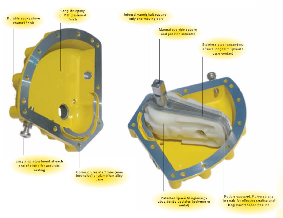 Kinetrol Pneumatic Actuators